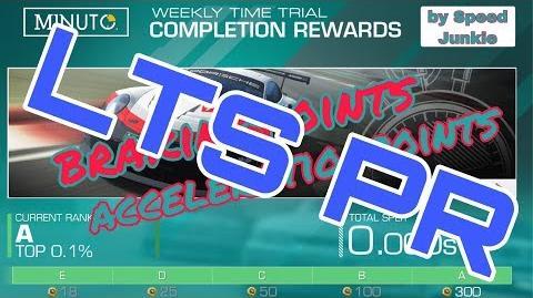 !!LTS PR!! braking points WTT Nissan R35 R3 Spec MP 1 29,986 min.