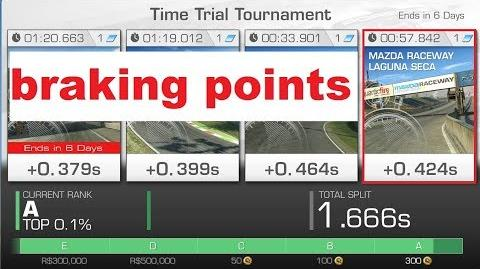!!braking points!! WTTT Mazda Raceway FXXK 57,842