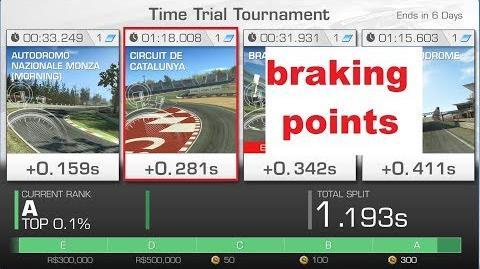 !!braking points!! WTTT Catalunya Agera R 1 18.008