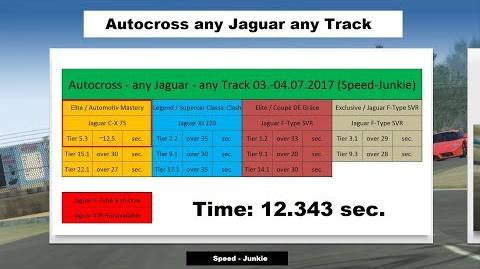 TC Autocross any Jaguar any Track 12,343 sec