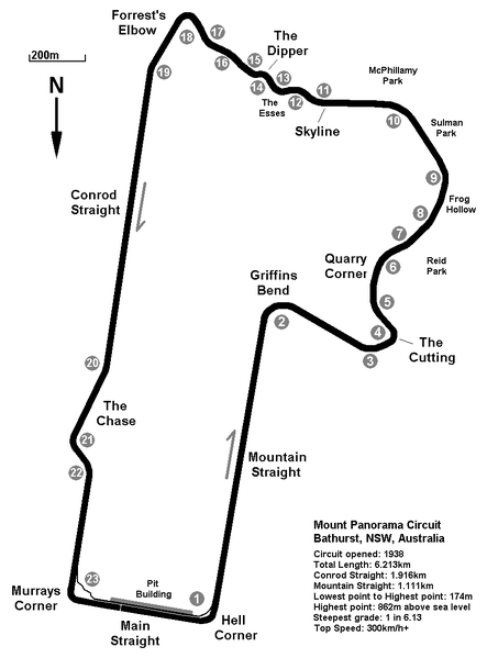 Mount Panorama Circuit Map Overview