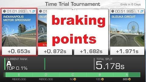 !!braking points!! WTTT Indy Road Course 01 01,283 Lambo Sesto