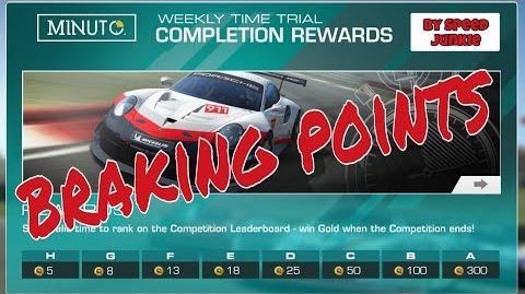 !!braking points!! WTT Dubai Lambo Huracan LP 610-4 1 34.855
