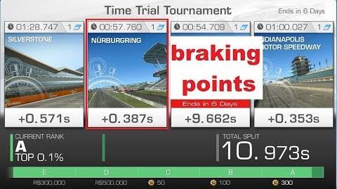 !!braking points!! WTTT Nürburgring Sprint Mclaren P1 GTR 57.760