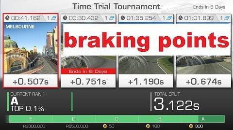 !!braking points!! WTTT Melbourne Koenigsegg One 1 41.162
