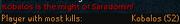 Kobalos is the might of Saradomin