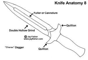 KnifeAnatomy8