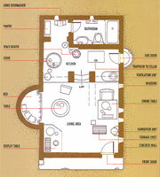 Kenobis hut layout
