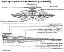 Interdictor cruiser