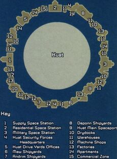 KDY Orbital Array