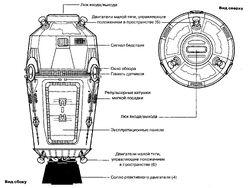 Escape Pod schematic