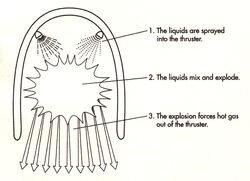 Liquid-propellant rocket engine