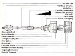 Galaxy-gun-3