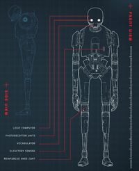K-2SO blueprints