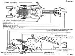 Flare-S swoop schematic