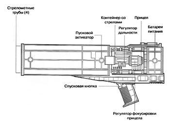 Схема FC-1