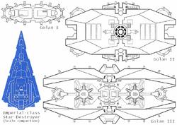 Golan-Comparison-TLCSB