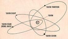 Yavin habitle moons TJ3
