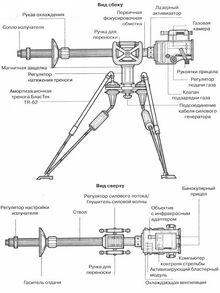 Автоматический бластер Е-Веб (схема)