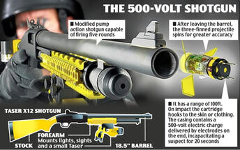 Taser Shotgun