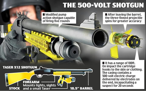 File:Taser Shotgun.jpg