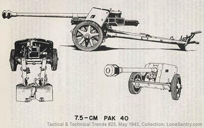 75-mm-pak-40-antitank