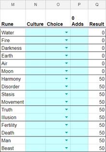 CharacterSheetRunes