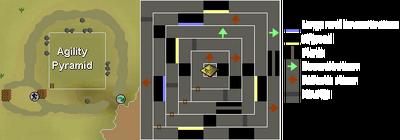 Agility-piramide-plattegrond