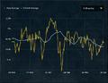 Dragonstone Chart.png