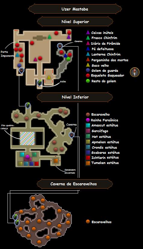 Uzer mastaba mapa interno