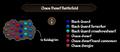 Chaos Dwarf Battlefield map.png