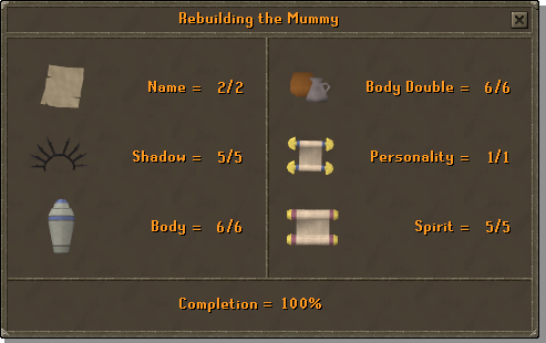 Mummy completed