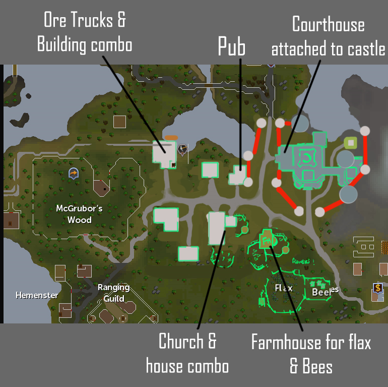 house layout runescape. Concept map of the Seers Village graphical rework  Upcoming updates RuneScape Wiki FANDOM powered by Wikia