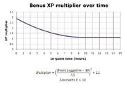 Xp formula