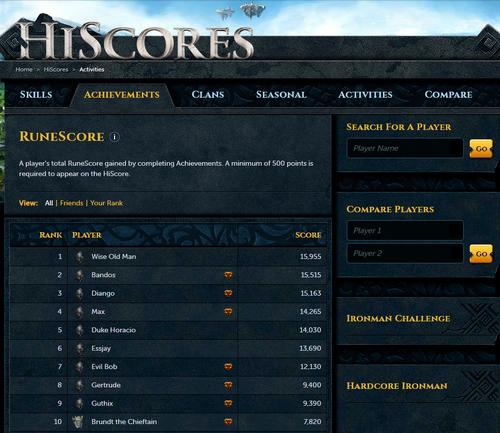 RuneScore HiScores news image