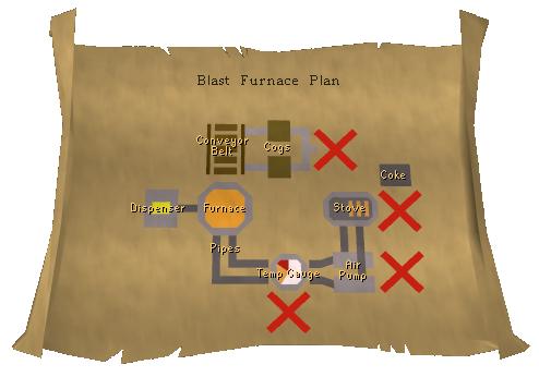 Blast Furnace Plan