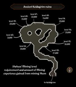 Ancient Keldagrim ruins map