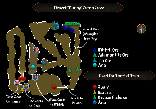 runescape how to get to the arc