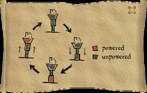 Elemental Workshop III diagram scroll