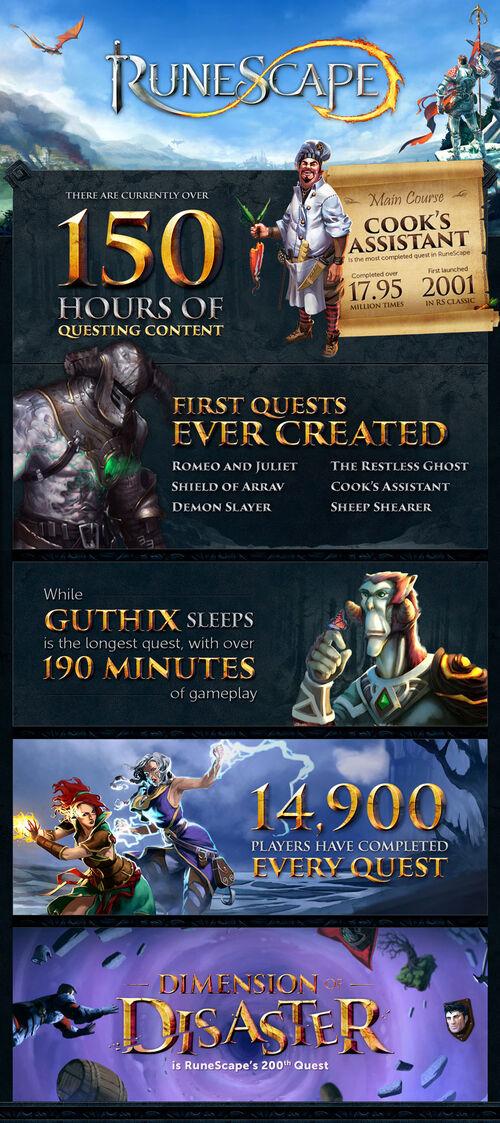 Quest Statistics news image