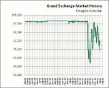 Blank GEMH Graph