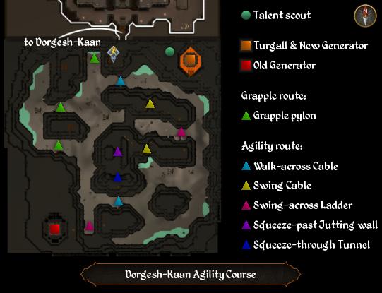 Dorgesh-Kaan agility map