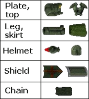 RS Classic Adamantite Armour
