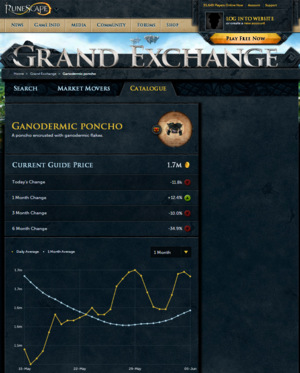 Grand Exchange Database interface