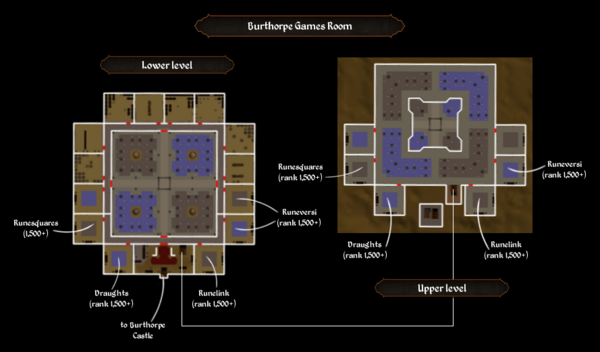 Burthorpe Games Room map