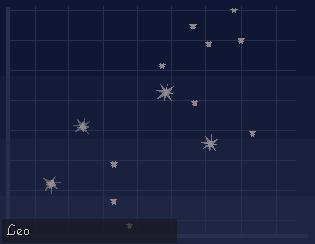 Leo (Constellation)
