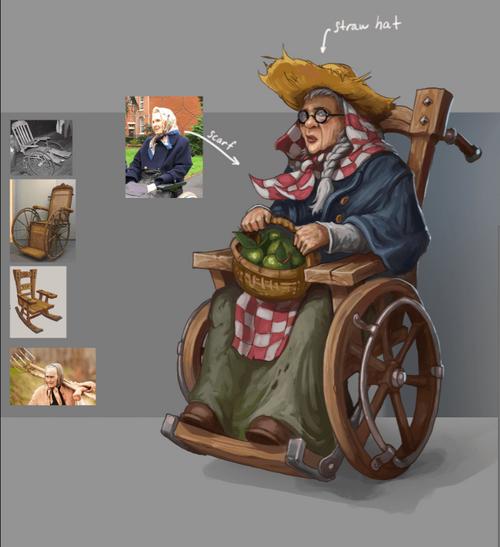 Player-Owned Farm NPC concept art