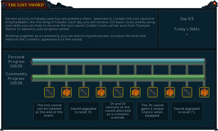 The Lost Sword Interface. The Interface For The Activity