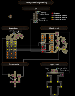 Stronghold of Player Safety map