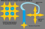 Wilderness Godwars dungeon Saradomin Concept art